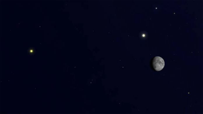 Saturn, Jupiter Conjunction on Dec 21st.